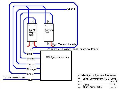 Cablage IIS iis gb dyna coils wiring diagram at bakdesigns.co